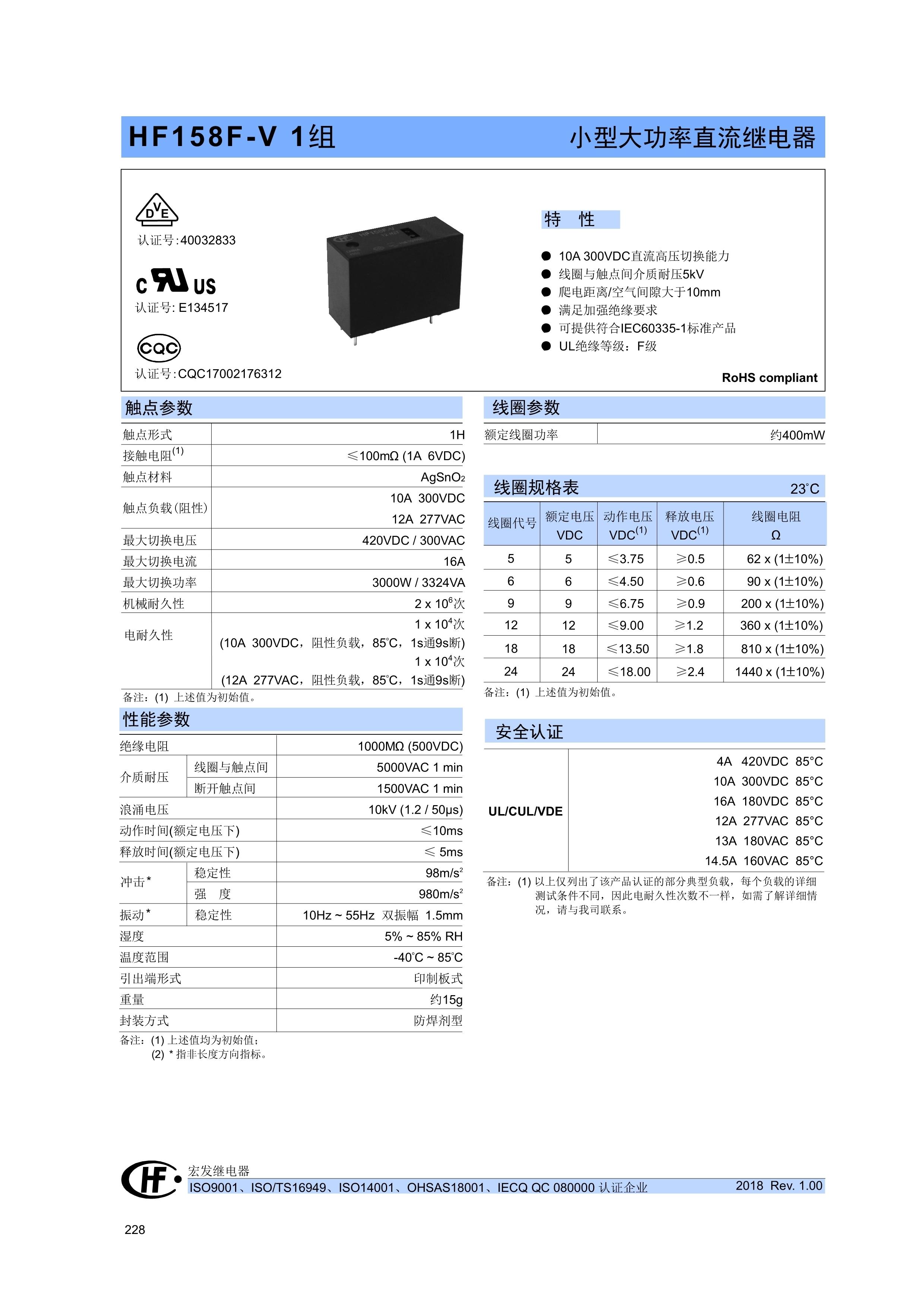 HF158F-V_1_pole_cn_1
