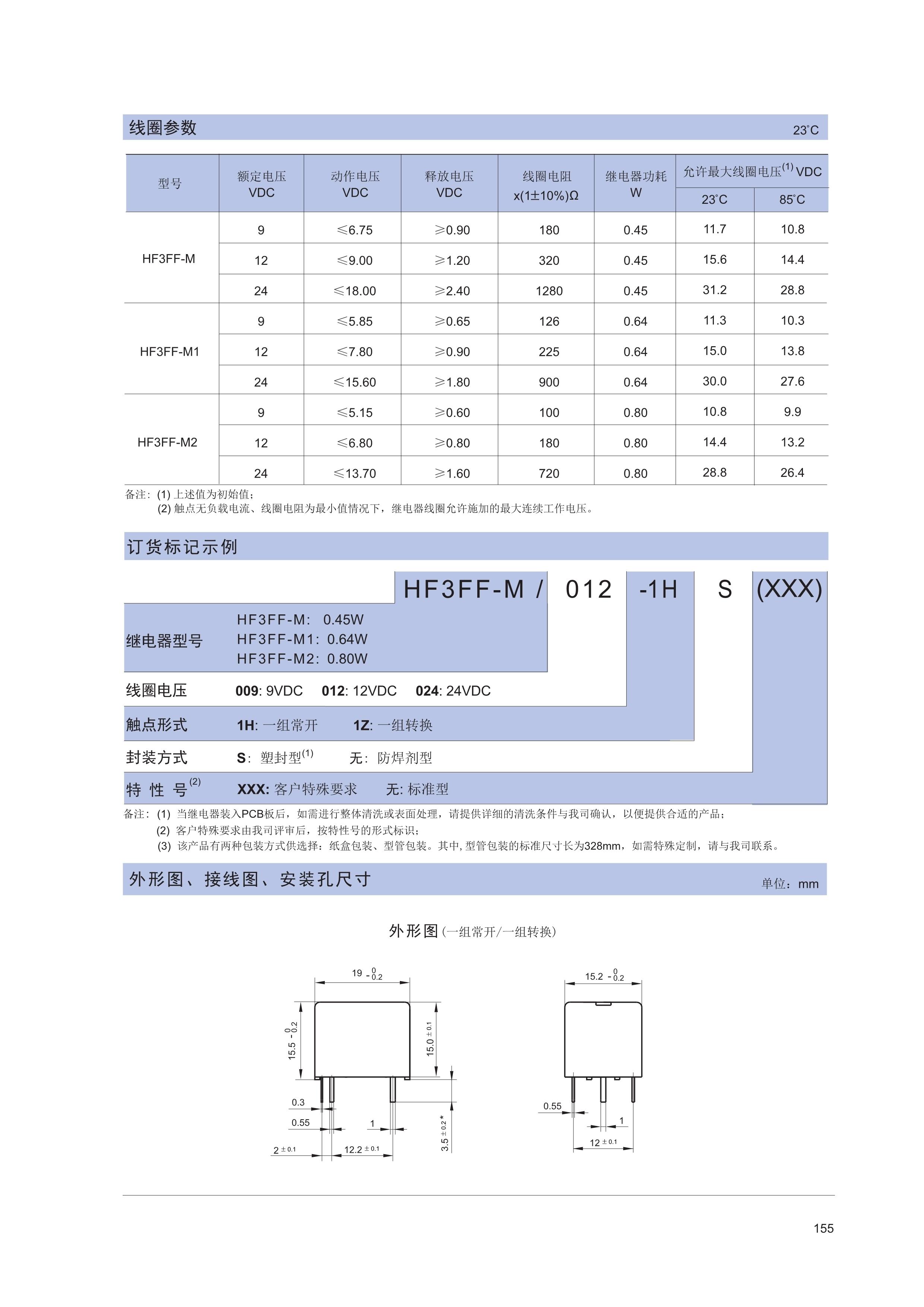 HF3FF-M_cn_2