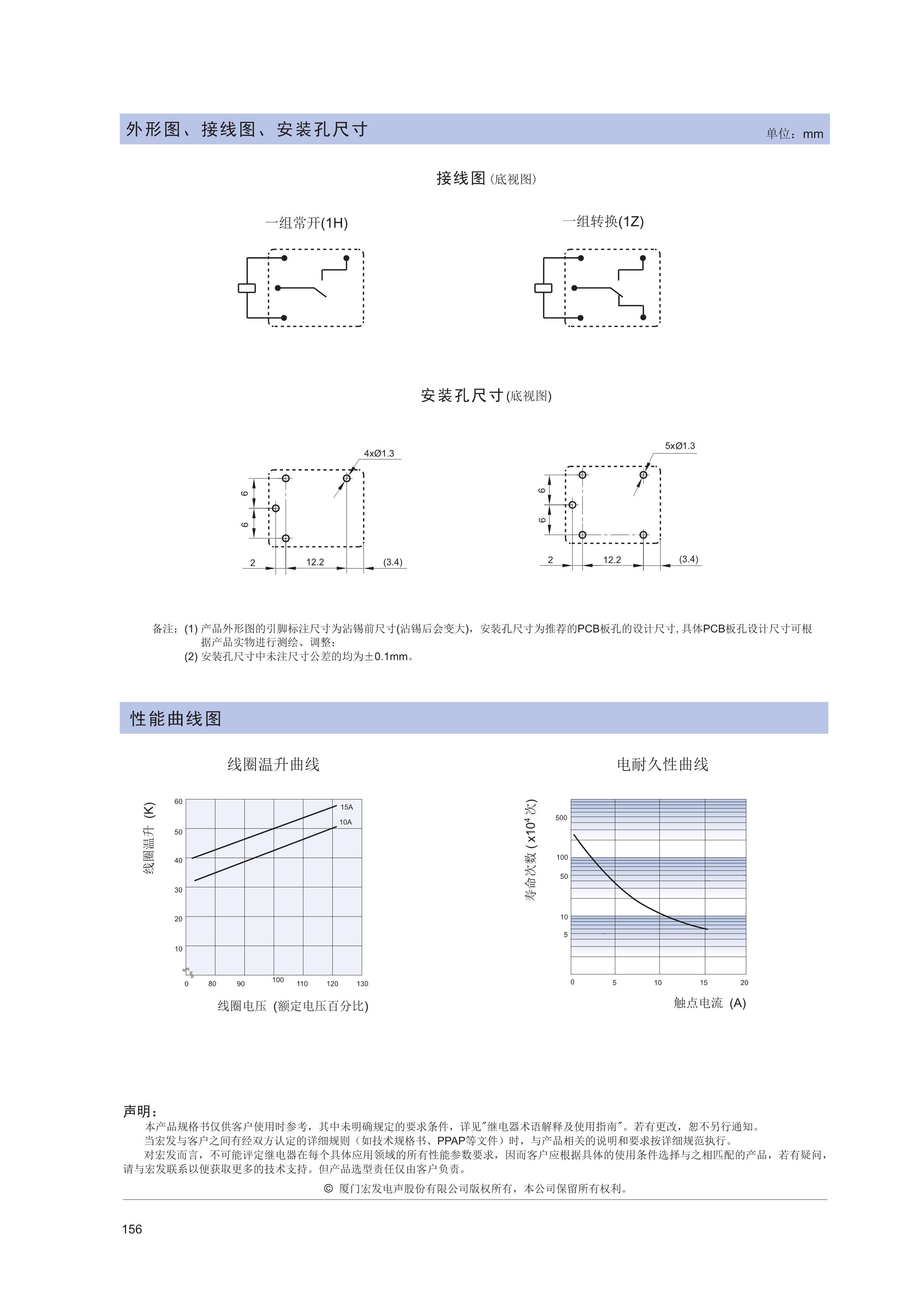 HF3FF-M_cn_3